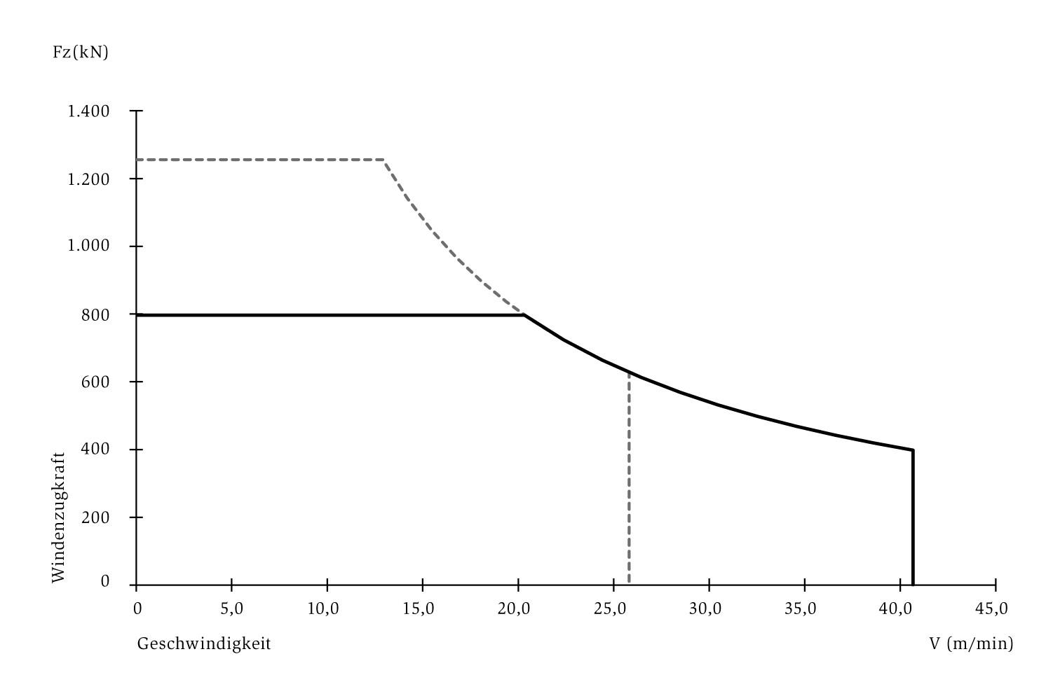 SL_1000_diagram_DE